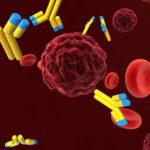 BIOGEL INTELIGENT PENTRU TRATAREA CANCERULUI
