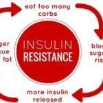Persoanele obeze se confruntă cu rezistența la insulină